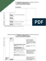1153007118.Cronologia Revolución Francesa.doc