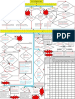 LDR Flow Chart.pdf