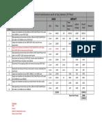 Comparison for Burjdaman Modification Works (1)