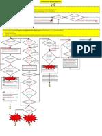 OLC Flow Chart