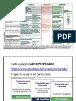 Quadro Concepções Pedagógicas (1).pdf