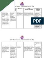 dan powers professional growth plan