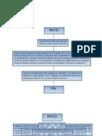 Diagrama 12 de Marzo 2014