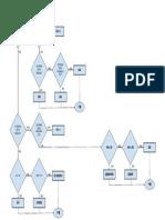 Fluxograma Algoritmo - Parte 1