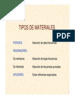 materiales_acusticos.pdf