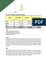 Resumo Proposta Fontes 101 e 104 - Planilha 2