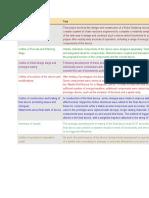 Executive Summary Example 02
