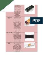 04-1.-Tablas de Procesadores Intel y AMD