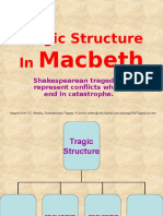 Tragic Structure in Macbeth