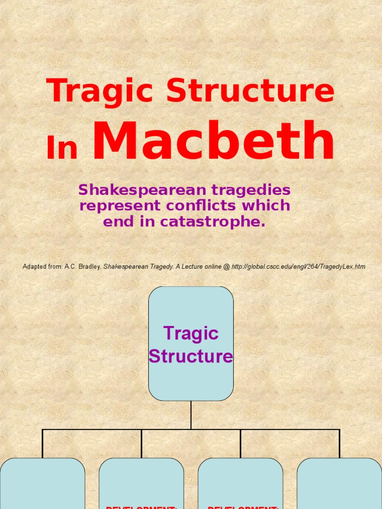 what is the conflict in macbeth