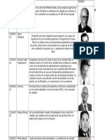 1.3 Precursores y filosofías de la calidad.docx
