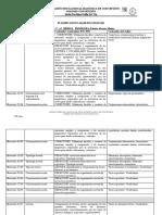 Planificacion Psu Lenguaje 2015