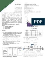 Programación Lineal y El Método Simple1