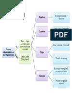 Mapa conceptual Luisana Chirino.pptx