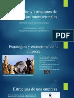 Estrategias y Estructuras de Los Negocios Internacionales