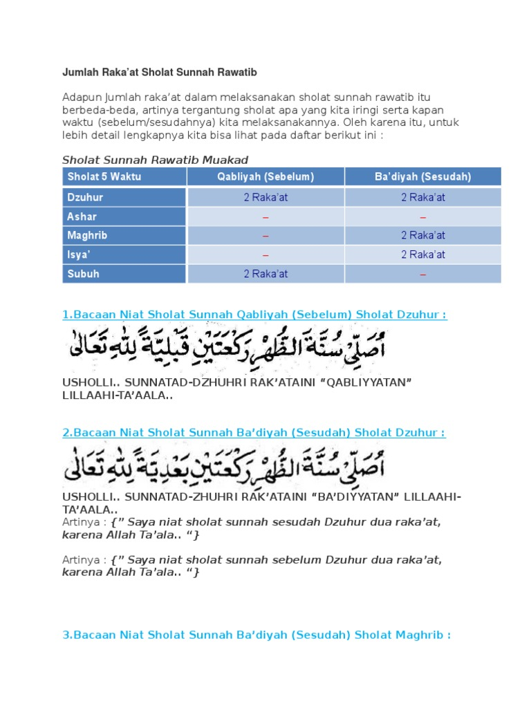 Sholat Badiyah Siswapelajar Com