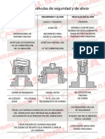 diferencia_entre_valvula.pdf