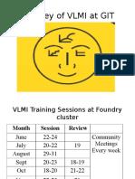 Journey of VLMI at GIT