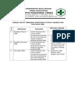 5.1.3.3 Hasil Evaluasi Pelaksanaan Komunikasi,Tujuan,Sasaran, Dan Tata Nilai