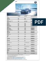BMW Price List 01022017