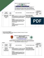 A. Form Monitoring Pelaksanaan Ukm