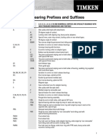 Ball Bearing Prefixes and Suffixes