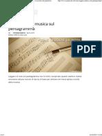 Come Leggere Musica Sul Pentagramma - Pianosolo, Il Portale Sul Pianoforte