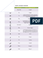 Arabic Alphabet Overview