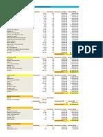 Building Cost Estimate Per Area
