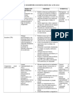 Tabla Competencia-Contribucion-Criterio-Evidencia DOCENTES INSTECAU 1278 Año 2012.docx