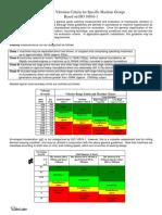 diferencia entre iso 2372 y 10816.pdf