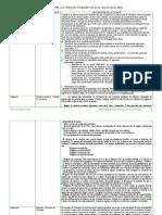 conductas motoras y cognitivas.doc