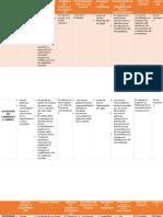 cuadro resumen de sociedades.docx