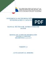 Manual Técnico de Estructuras de Socios y Clientes S01 28-04-2016 (1)
