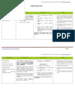 Tabla Condicionales.pdf