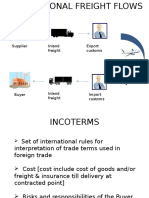 PPT1 - Incoterms 2010