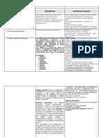 Estructura_de_tesina M. Muñoz R.