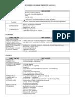Áreas Exploradas en Evaluación Psicopedagógica
