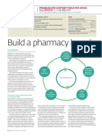 Building A Pharmacy Brand