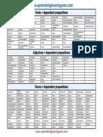 (VERBS, NOUNS, ADJECTIVES) + DEPENDENT PREPOSITIONS.pdf