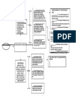 Concept Mapping in Geology Quiz 1 - To Print