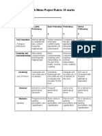 Rubrics for the Menu Project - Writing