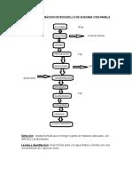 Proceso Elaboracion de Bocadillo de Guayaba Con Panela