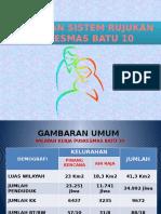 Cakupan Pws Kia-grafik - Bt.10