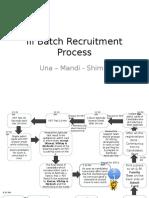 SMT Recruitment Process