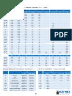 fehlergrenzen-en.pdf