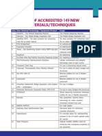 List of Accrediated 149 New Materials