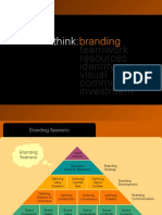 Design Systems Chapter 2 Choice Brand
