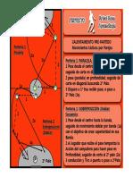 CALENTAMIENTO PRE_PARTIDO Movimientos Técnico_Tácticos por Parejas.pdf