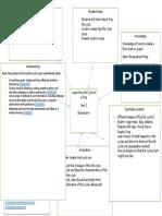 task 5 brainstorm